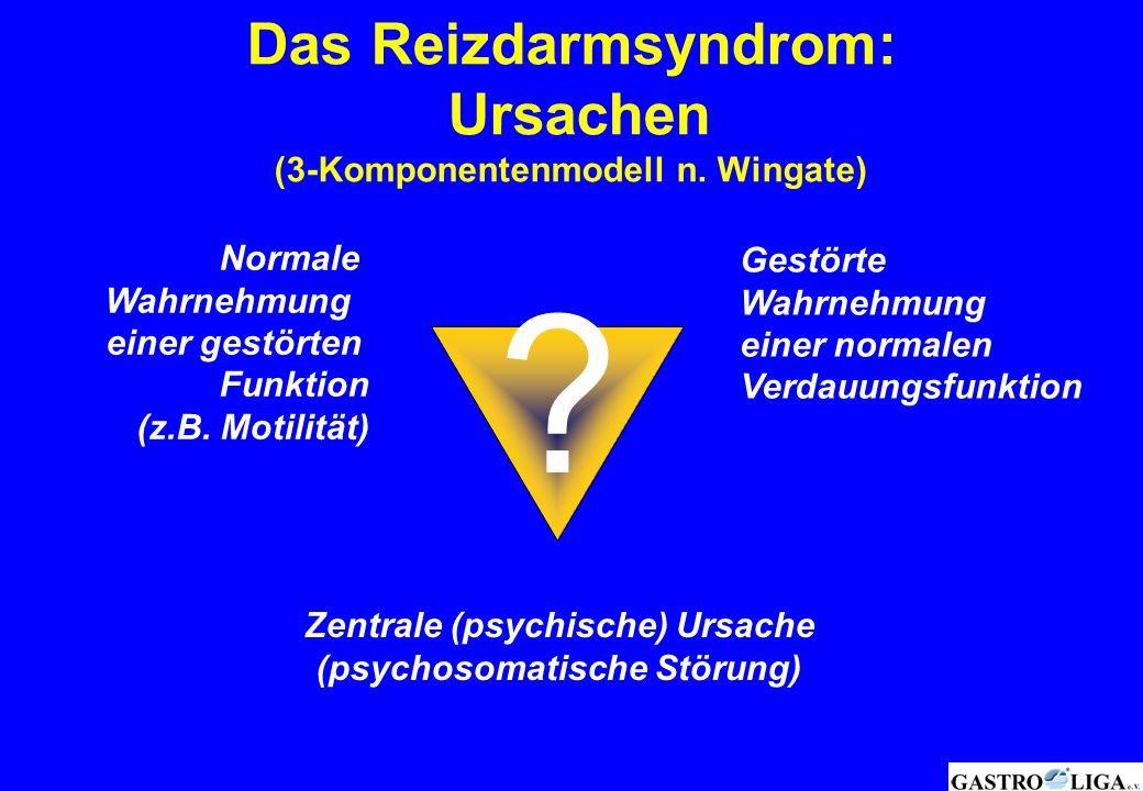 Das Reizdarmsyndrom: Ursachen (3-Komponentenmodell n. Wingate)