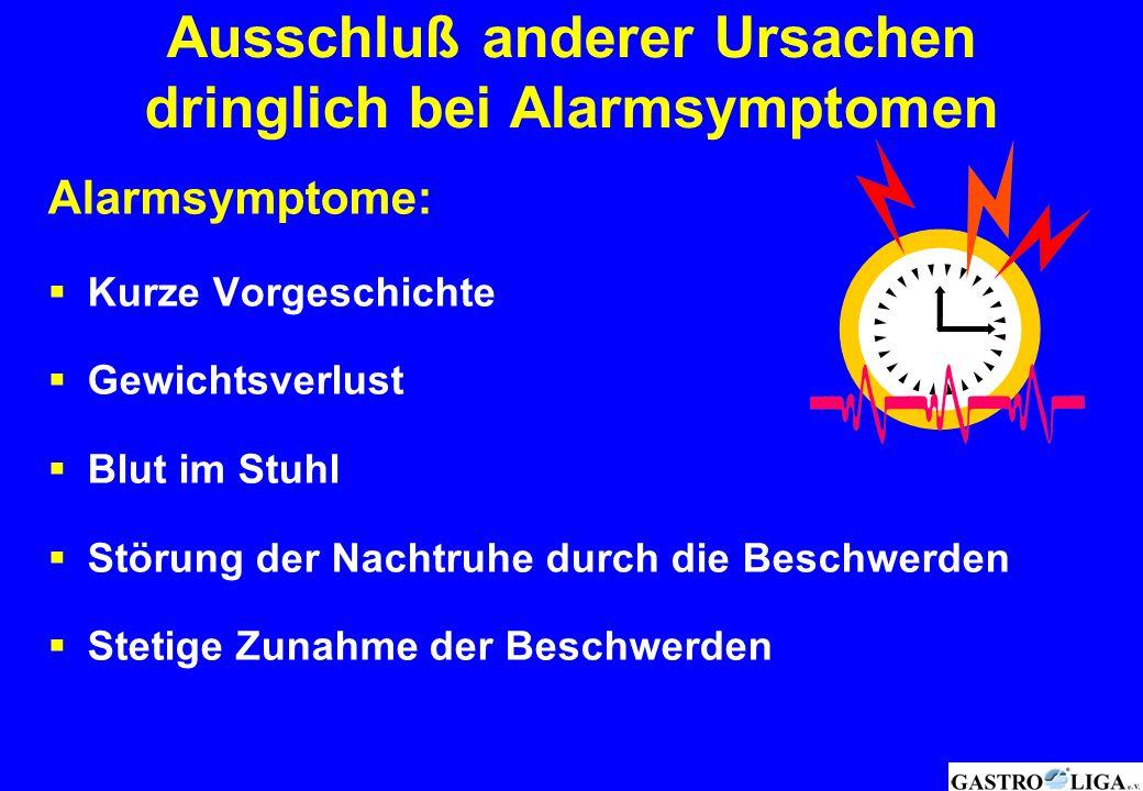 Ausschluß anderer Ursachen dringlich bei Alarmsymptomen