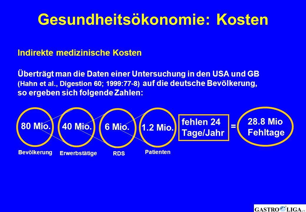 Gesundheitsökonomie: Kosten