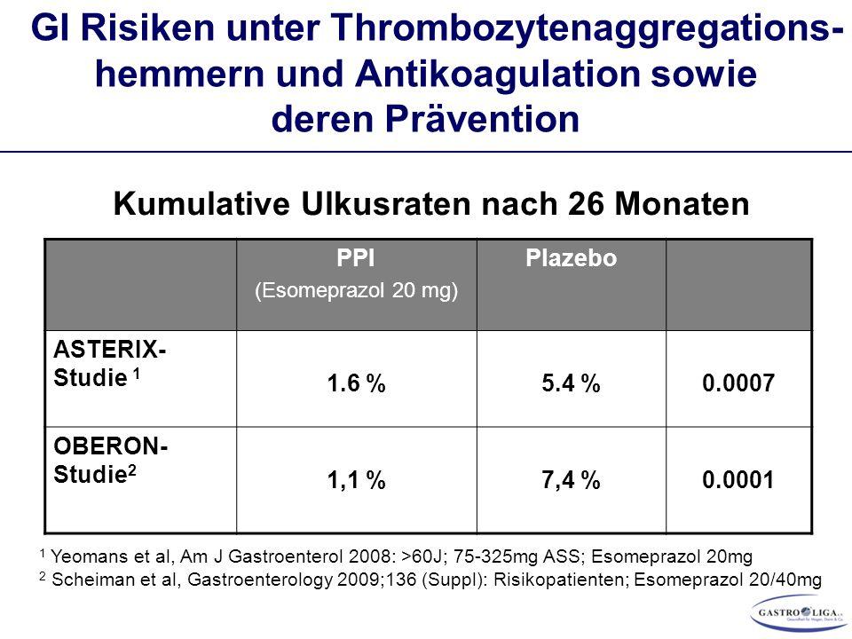 GI Risiken unter Thrombozytenaggregations- hemmern und Antikoagulation sowie deren Prävention