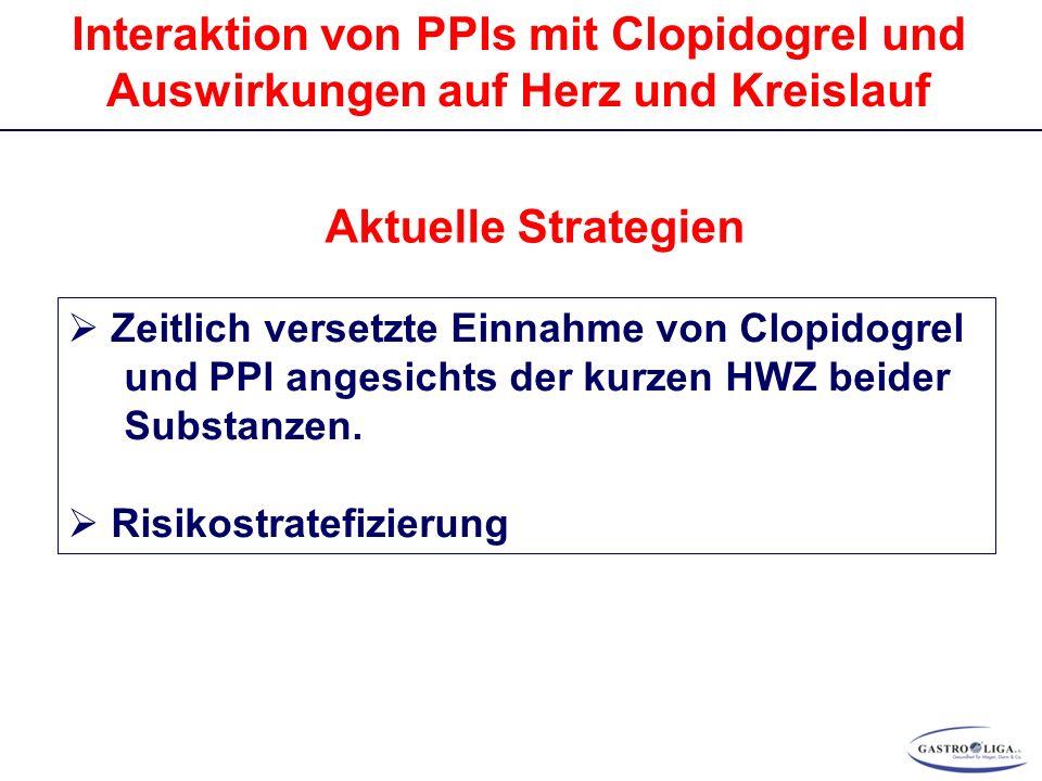 Interaktion von PPIs mit Clopidogrel und