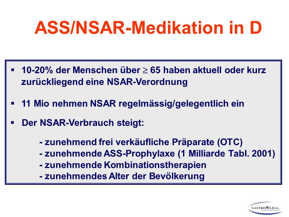 ASS/NSAR-Medikation in D