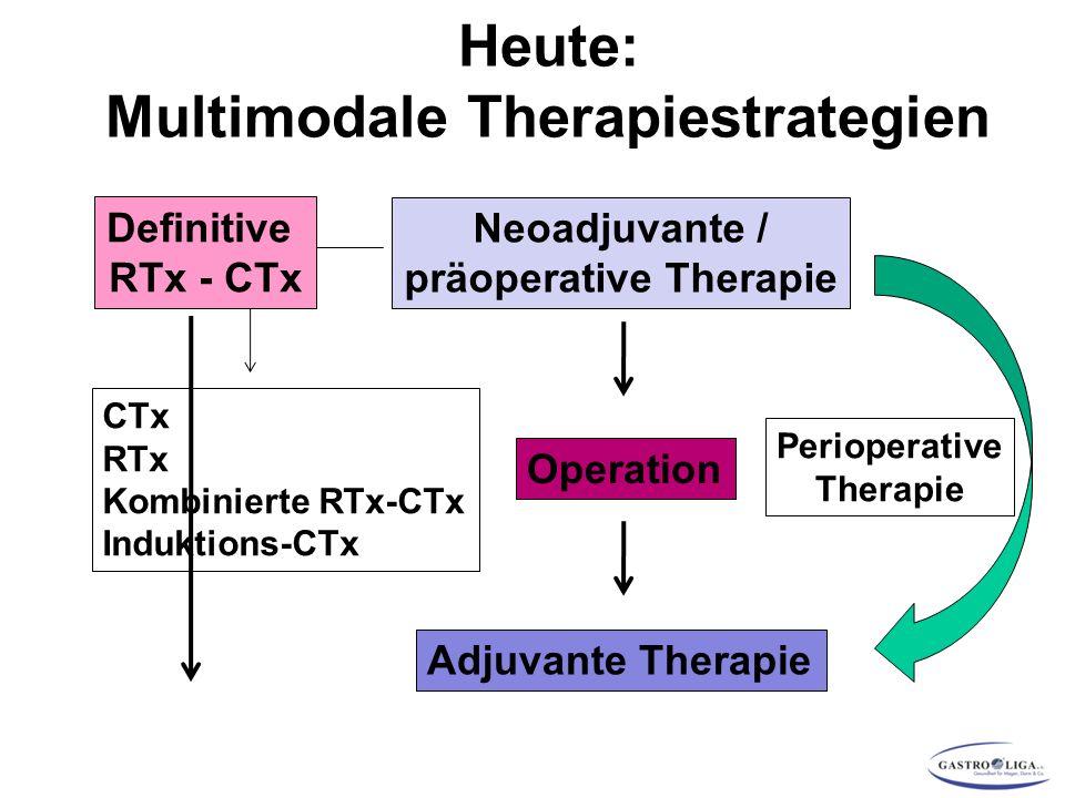 Multimodale Therapiestrategien