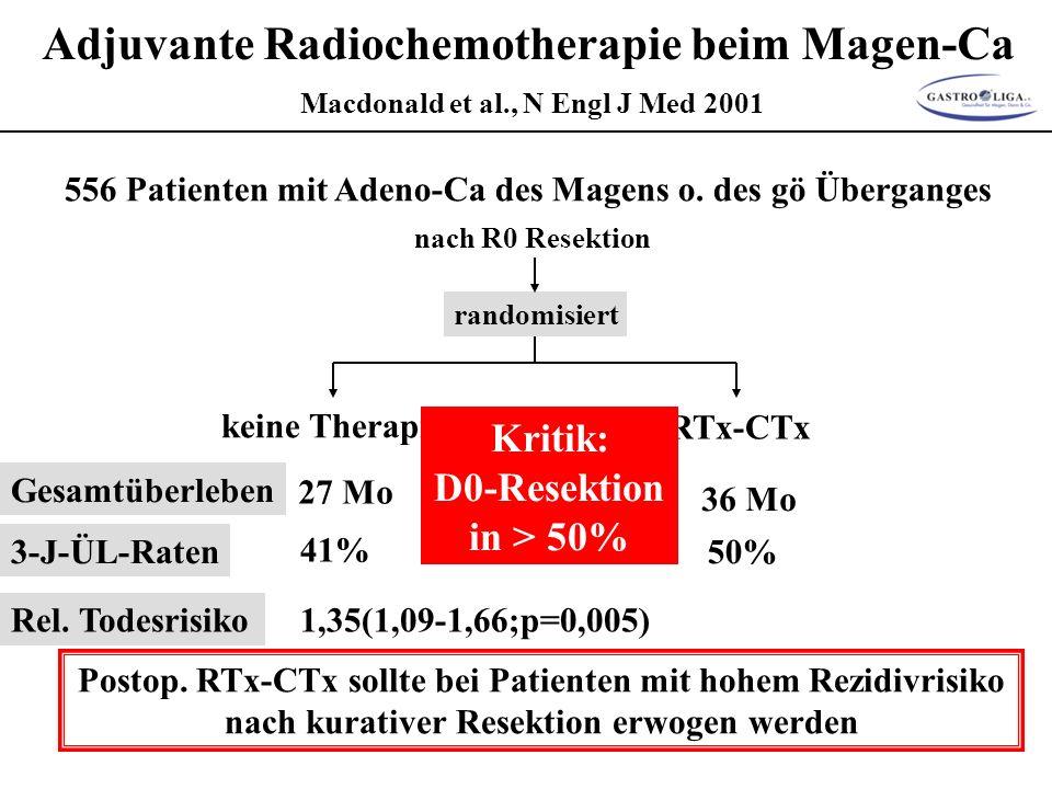 Adjuvante Radiochemotherapie beim Magen-Ca