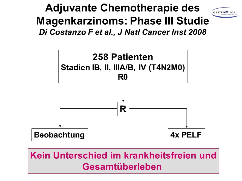 Stadien IB, II, IIIA/B, IV (T4N2M0)