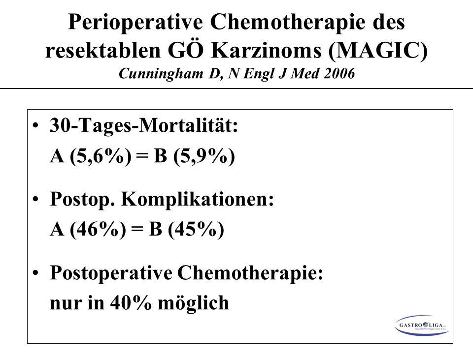 Perioperative Chemotherapie des resektablen GÖ Karzinoms (MAGIC) Cunningham D, N Engl J Med 2006