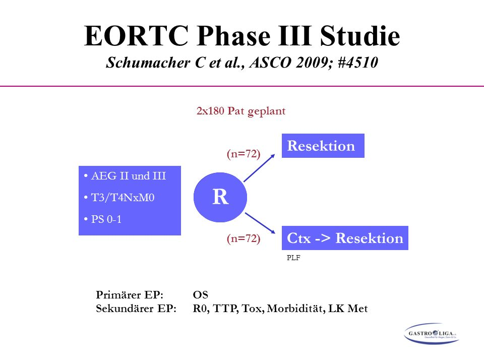 EORTC Phase III Studie Schumacher C et al., ASCO 2009; #4510