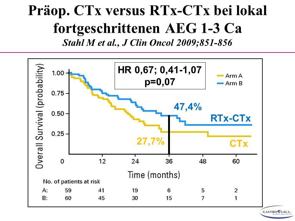 Präop. CTx versus RTx-CTx bei lokal fortgeschrittenen AEG 1-3 Ca Stahl M et al., J Clin Oncol 2009;851-856