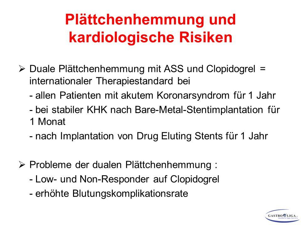 Plättchenhemmung und kardiologische Risiken