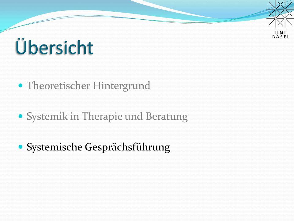 Übersicht Theoretischer Hintergrund Systemik in Therapie und Beratung