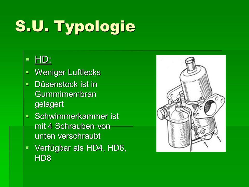 S.U. Typologie HD: Weniger Luftlecks