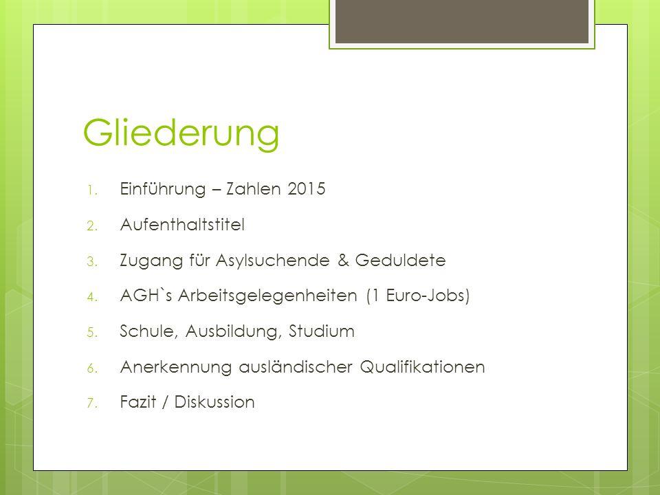 Gliederung Einführung – Zahlen 2015 Aufenthaltstitel