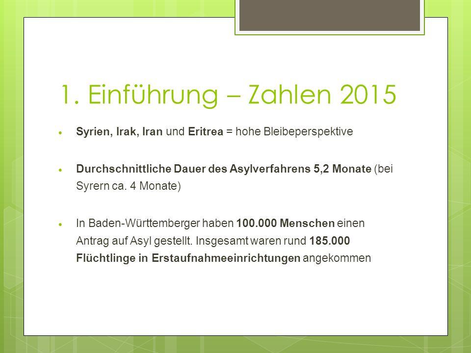 1. Einführung – Zahlen 2015 Syrien, Irak, Iran und Eritrea = hohe Bleibeperspektive.