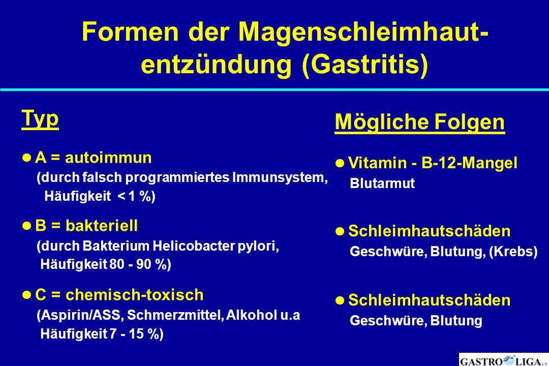 Formen der Magenschleimhaut- entzündung (Gastritis)