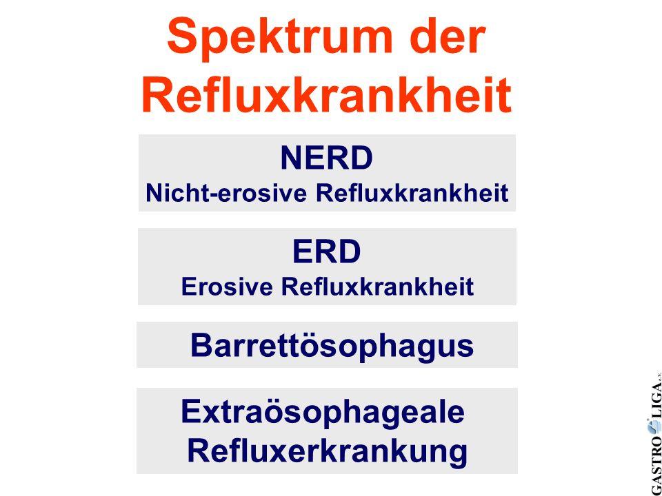 Nicht-erosive Refluxkrankheit Erosive Refluxkrankheit
