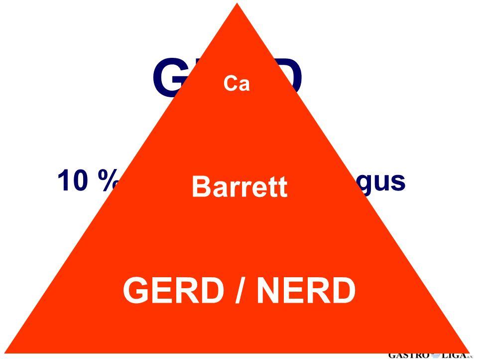 GERD GERD / NERD 10 % Barrett-Ösophagus Barrett 10 % Barrett-Karzinom