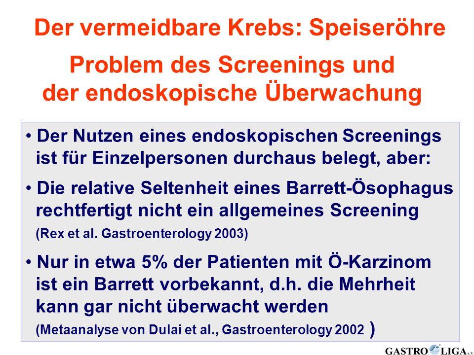 Problem des Screenings und der endoskopische Überwachung