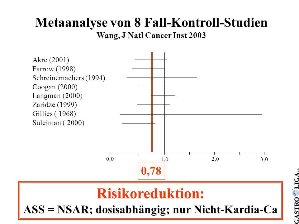 Metaanalyse von 8 Fall-Kontroll-Studien