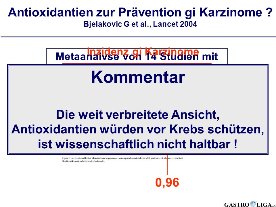 Kommentar Antioxidantien zur Prävention gi Karzinome