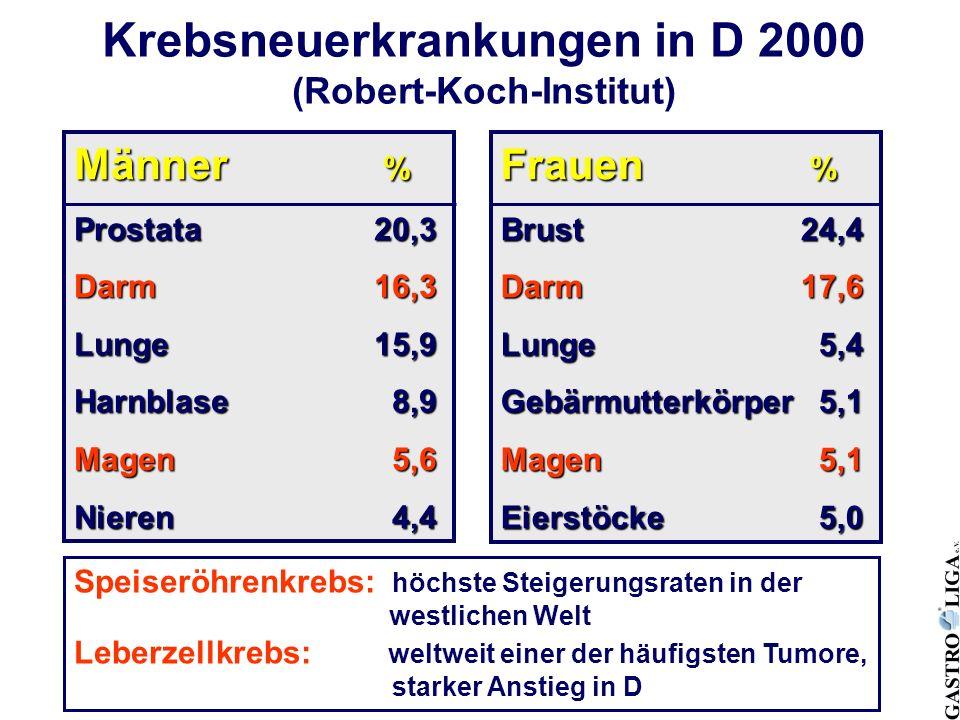 Krebsneuerkrankungen in D 2000 (Robert-Koch-Institut)