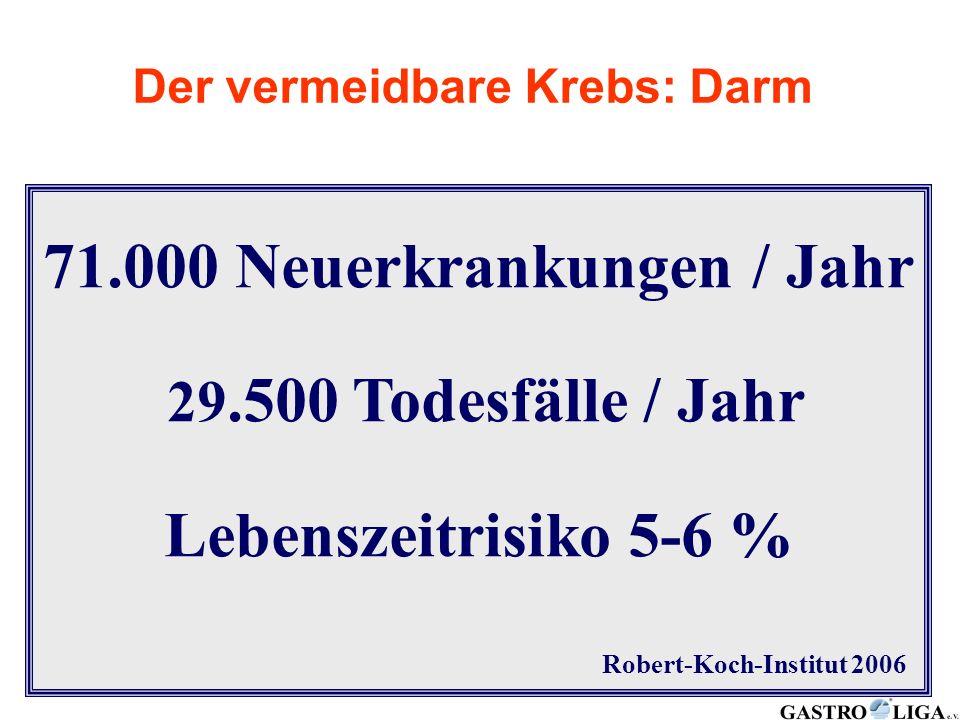 71.000 Neuerkrankungen / Jahr Lebenszeitrisiko 5-6 %