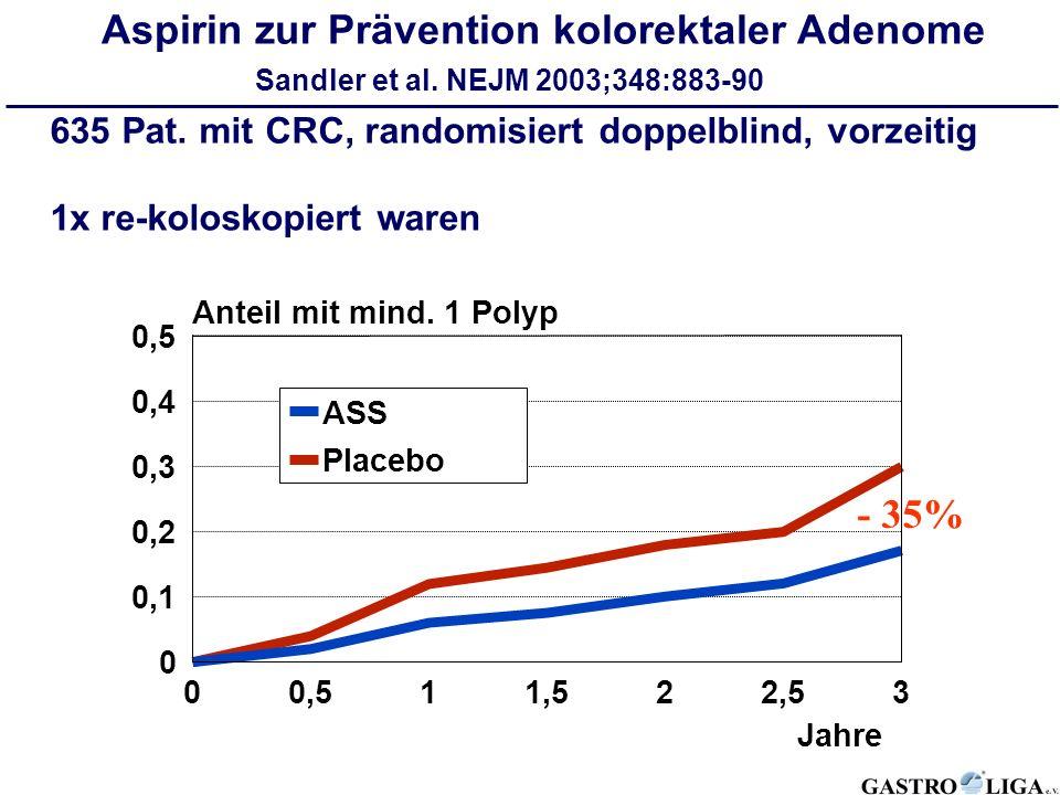 Aspirin zur Prävention kolorektaler Adenome