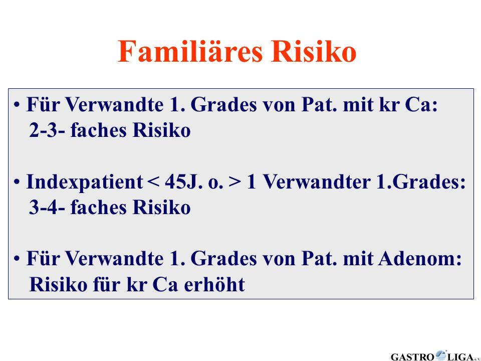 Familiäres Risiko Für Verwandte 1. Grades von Pat. mit kr Ca: