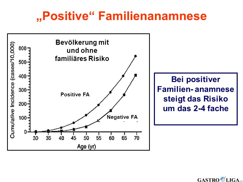 """Positive Familienanamnese"