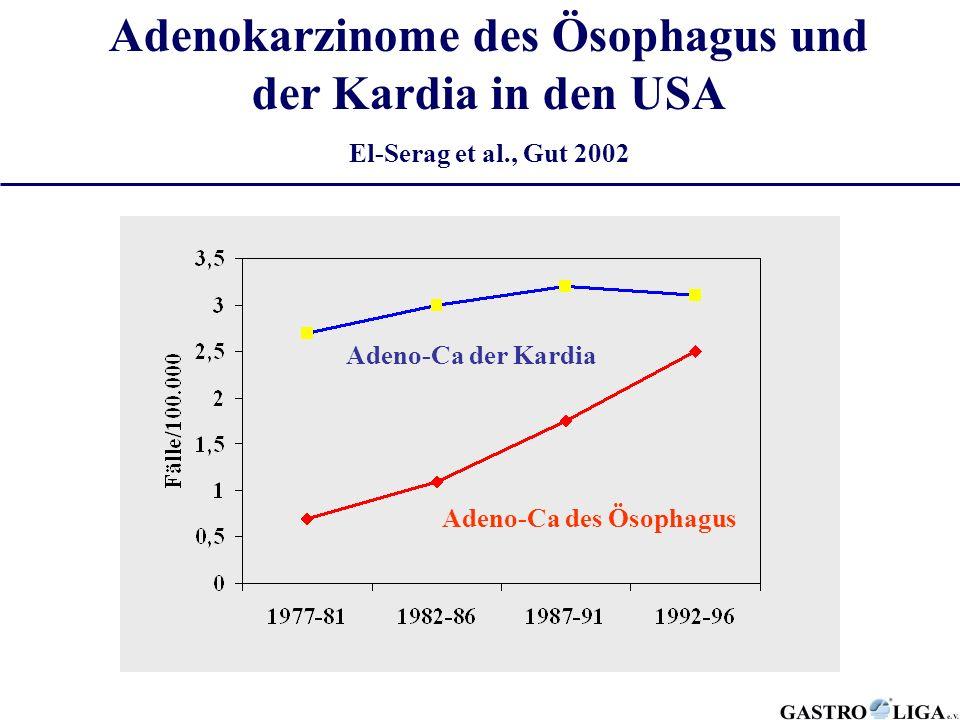 Adenokarzinome des Ösophagus und