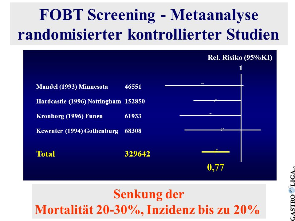 FOBT Screening - Metaanalyse randomisierter kontrollierter Studien