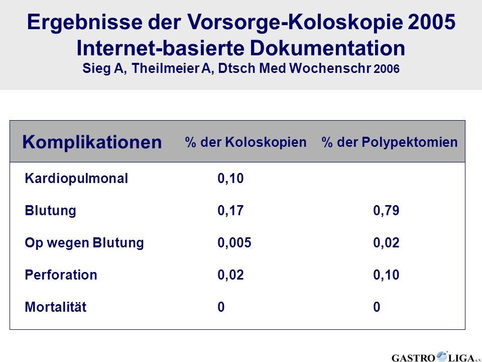 Ergebnisse der Vorsorge-Koloskopie 2005