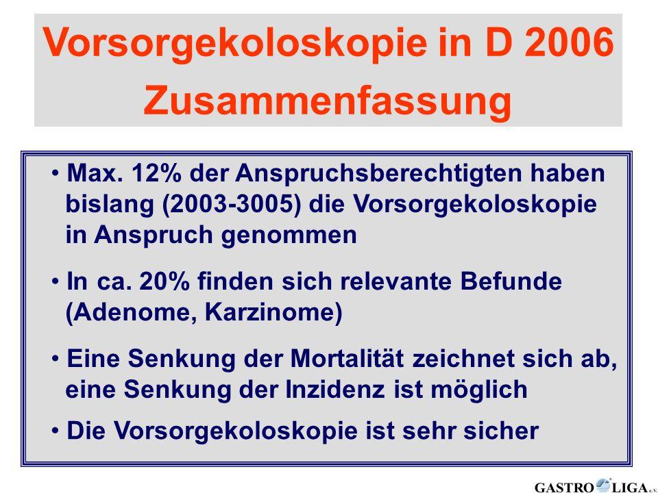 Vorsorgekoloskopie in D 2006