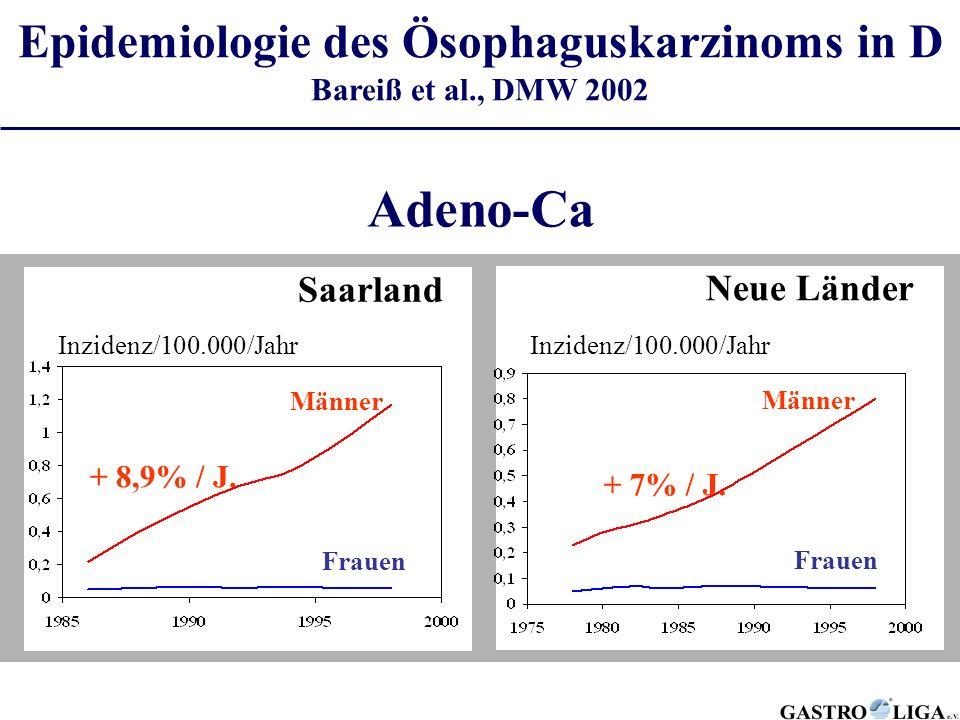 Epidemiologie des Ösophaguskarzinoms in D