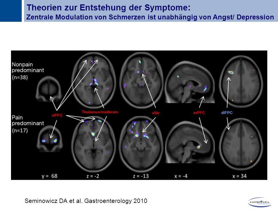 Theorien zur Entstehung der Symptome: