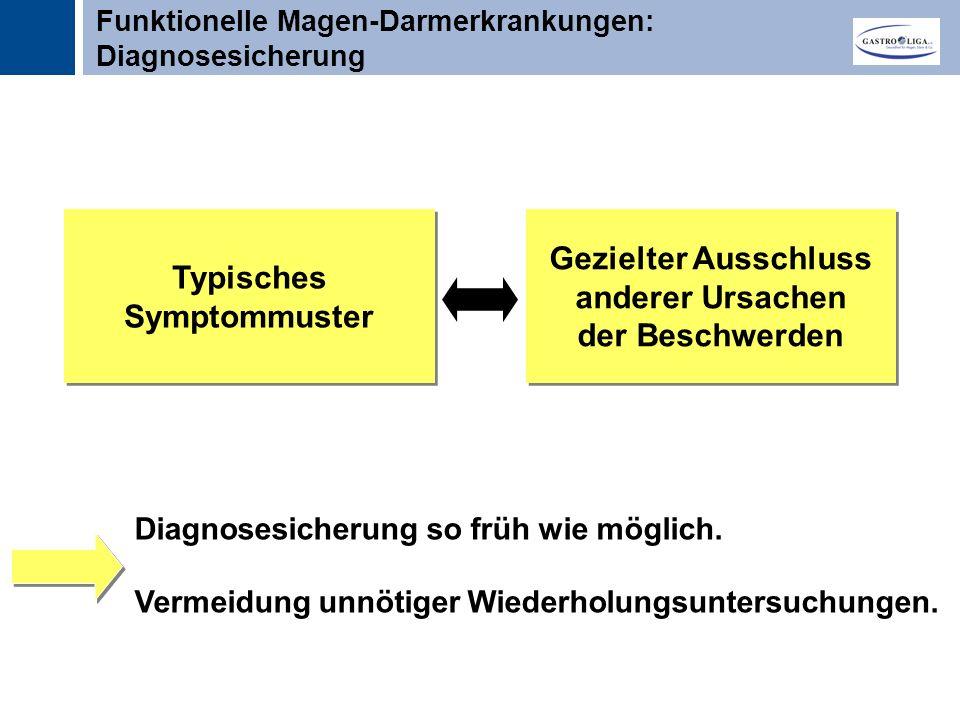 Gezielter Ausschluss Typisches anderer Ursachen Symptommuster