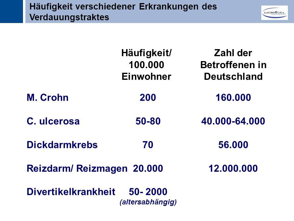 Häufigkeit/ 100.000 Einwohner Zahl der Betroffenen in Deutschland