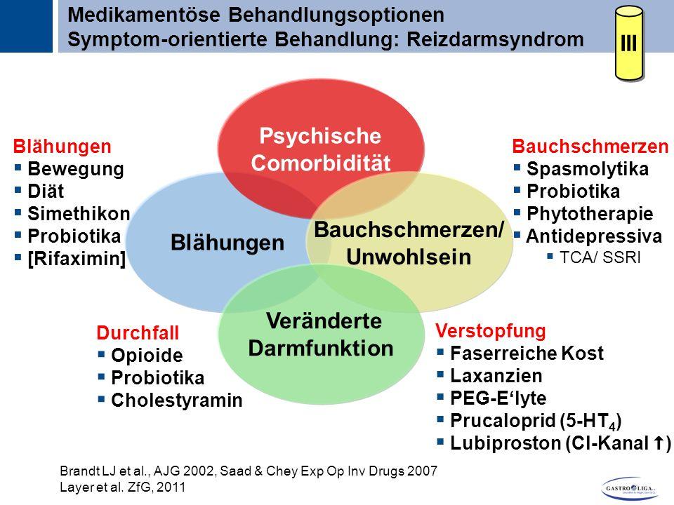 III Psychische Comorbidität Bauchschmerzen/ Blähungen Unwohlsein