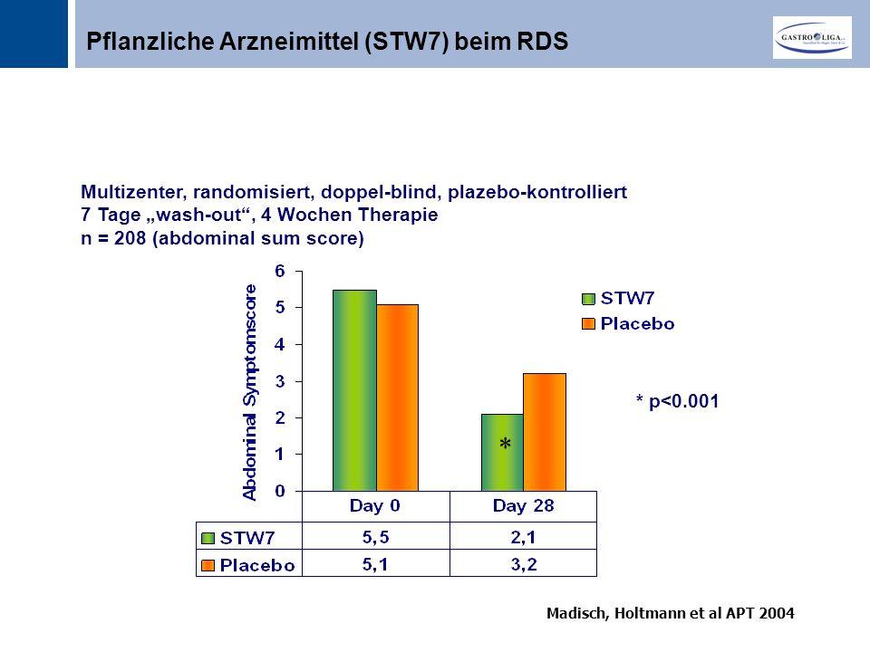 Pflanzliche Arzneimittel (STW7) beim RDS