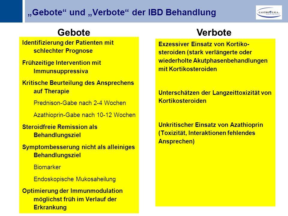 """""""Gebote und """"Verbote der IBD Behandlung"""