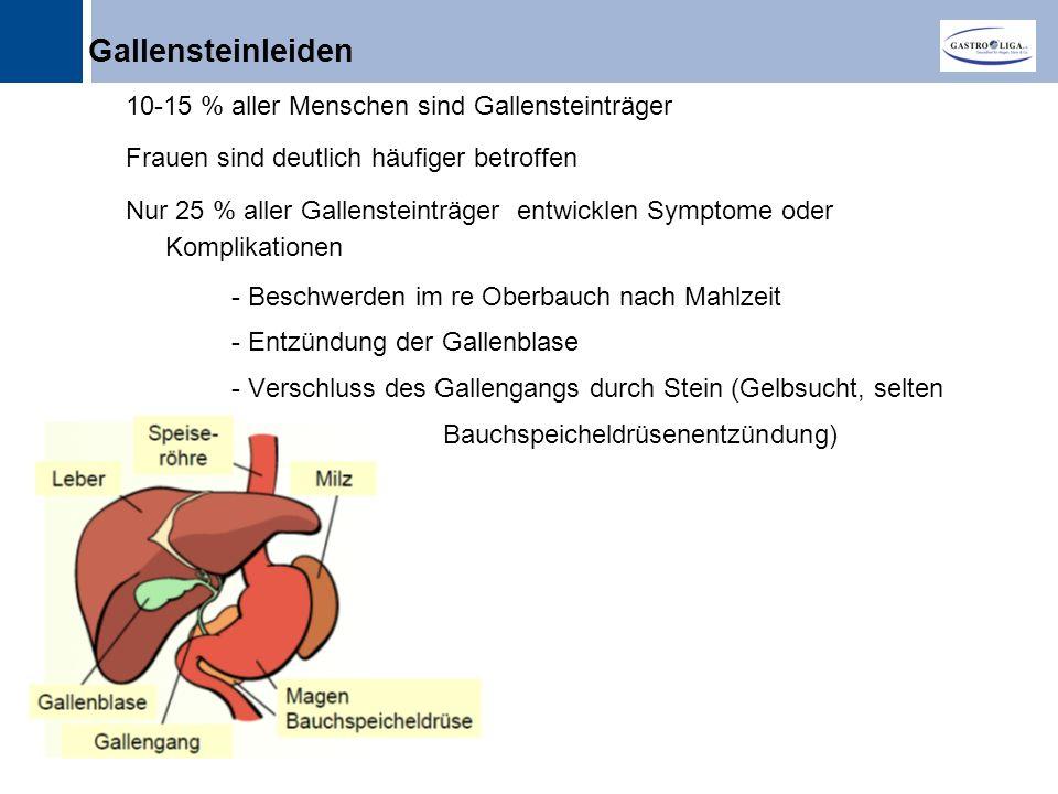 Gallensteinleiden 10-15 % aller Menschen sind Gallensteinträger