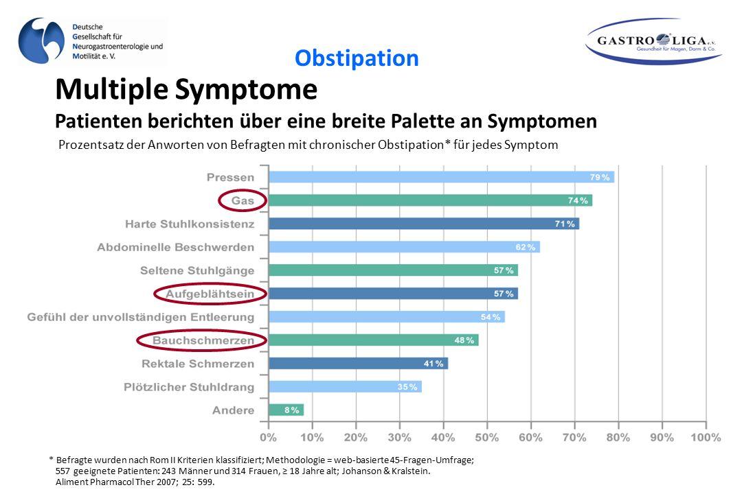 Obstipation Multiple Symptome Patienten berichten über eine breite Palette an Symptomen.