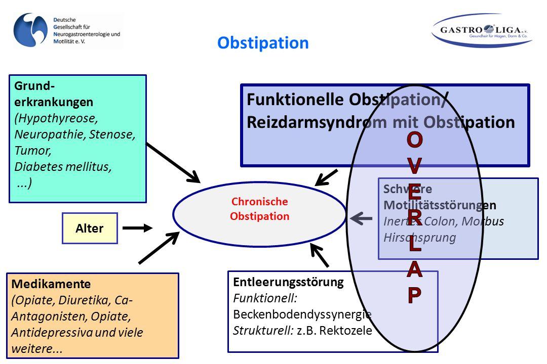 Chronische Obstipation