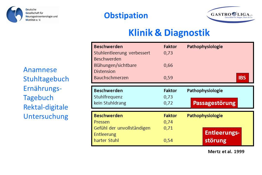 Klinik & Diagnostik Obstipation Anamnese Stuhltagebuch Ernährungs-