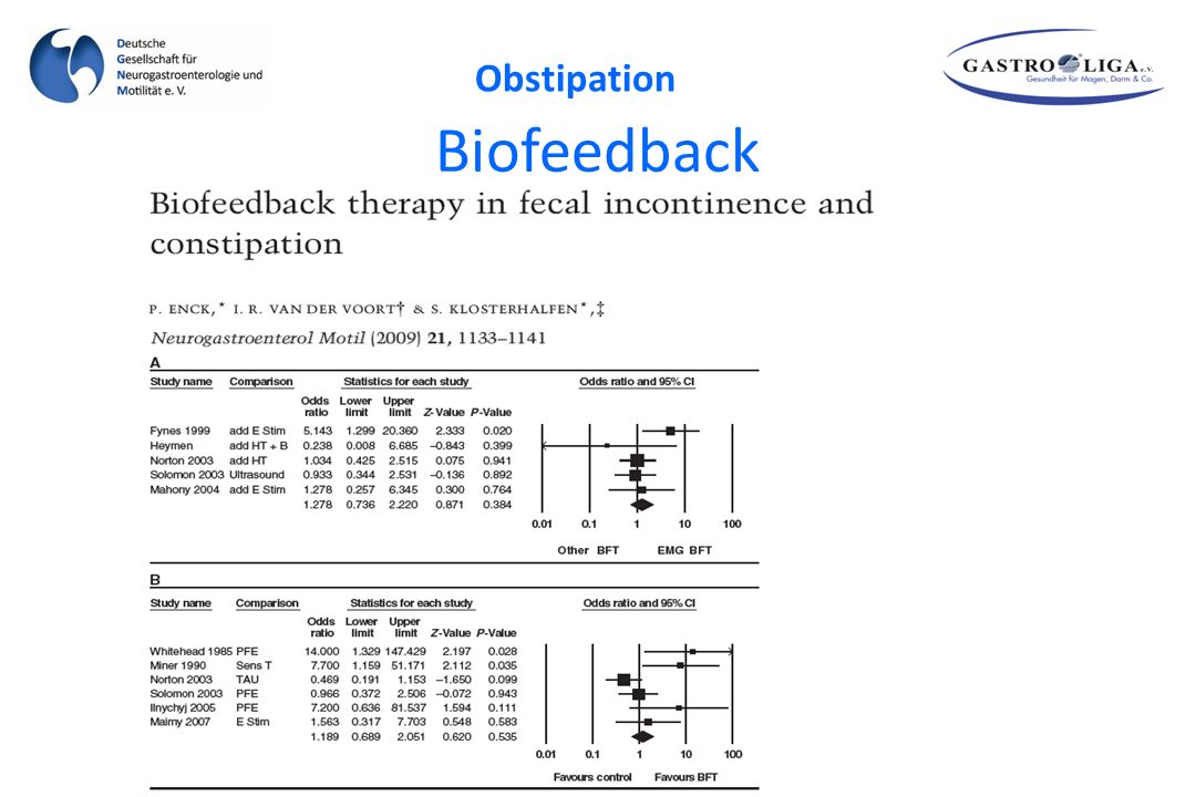 Obstipation Biofeedback
