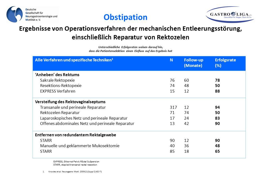 Obstipation Ergebnisse von Operationsverfahren der mechanischen Entleerungsstörung, einschließlich Reparatur von Rektozelen.