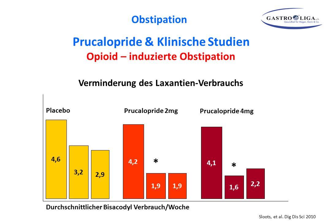 Prucalopride & Klinische Studien