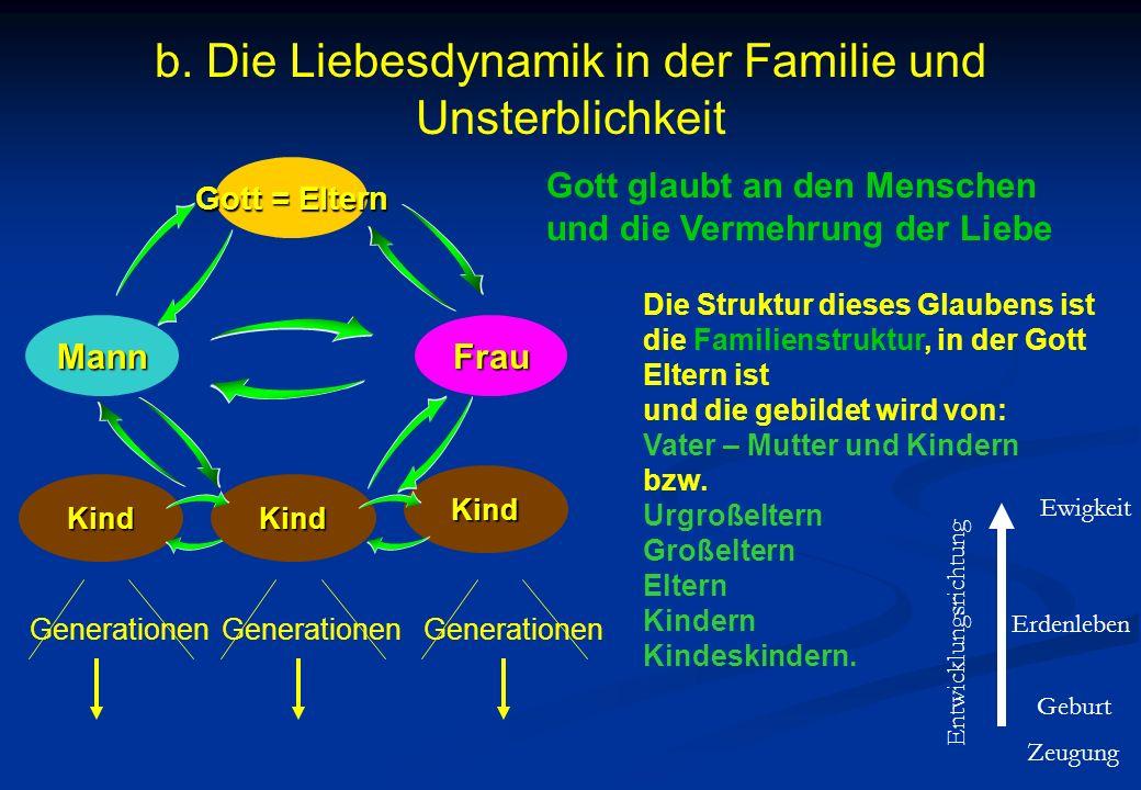 b. Die Liebesdynamik in der Familie und Unsterblichkeit