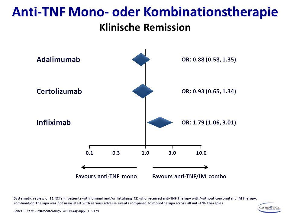Anti-TNF Mono- oder Kombinationstherapie Klinische Remission