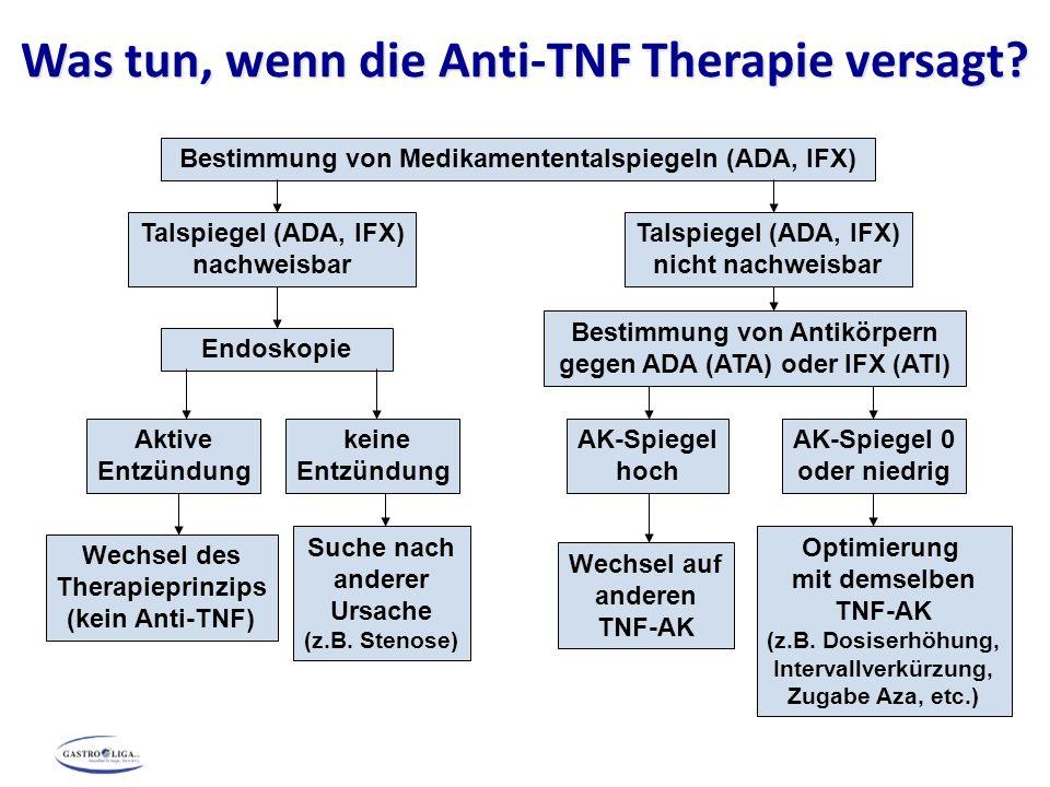 Was tun, wenn die Anti-TNF Therapie versagt