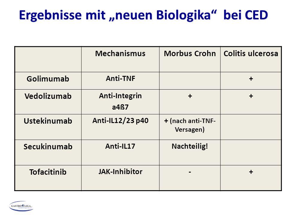 """Ergebnisse mit """"neuen Biologika bei CED + (nach anti-TNF-Versagen)"""